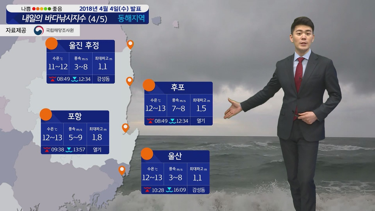 [내일의 바다낚시지수] 4월6일 금요일까지 비 그리고 강한 바람 예상 갯바위 낚시 위험