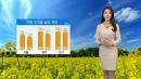 [날씨] 주말 초여름 날씨 계속...미세먼지 농도 '...