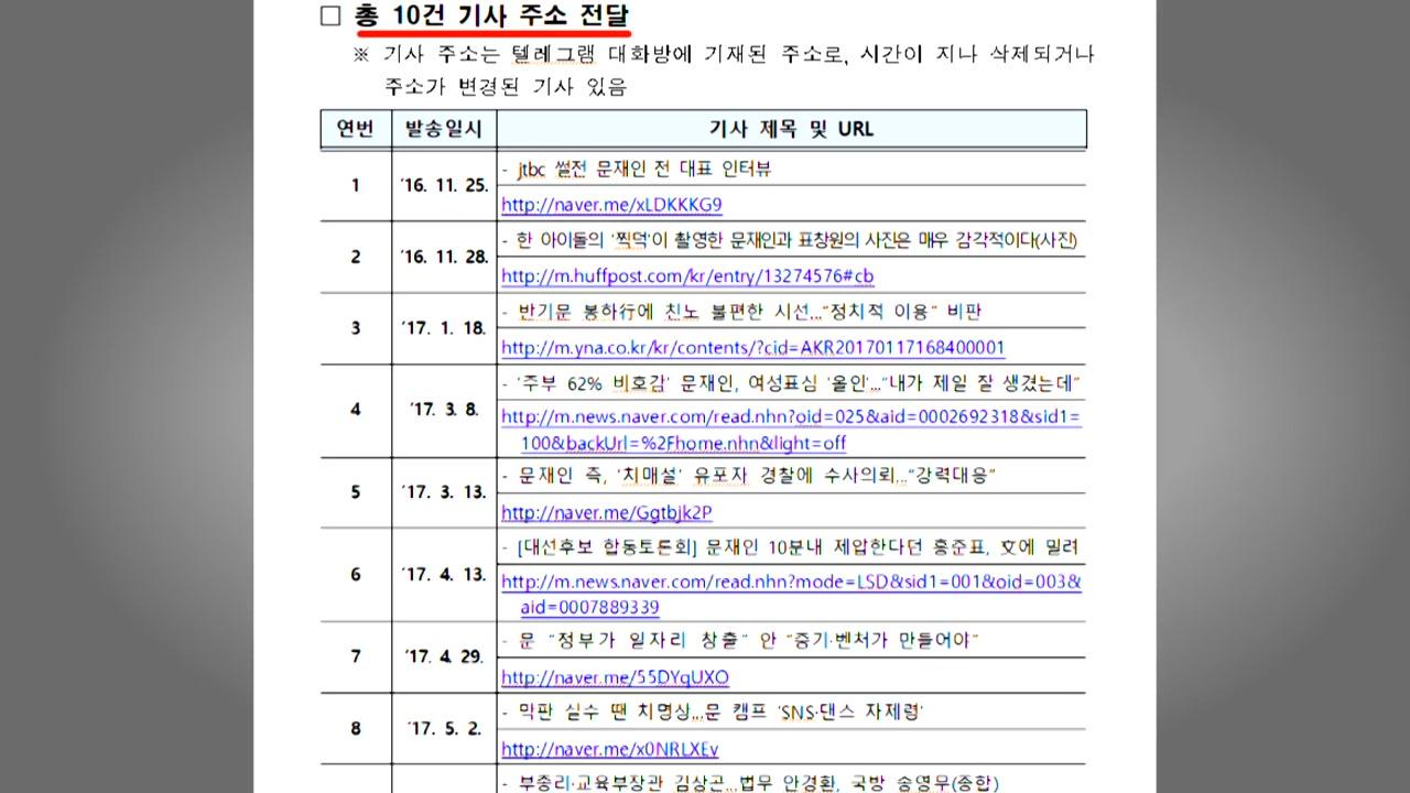 서울경찰청장 사과...뒷북 수사 논란 여전