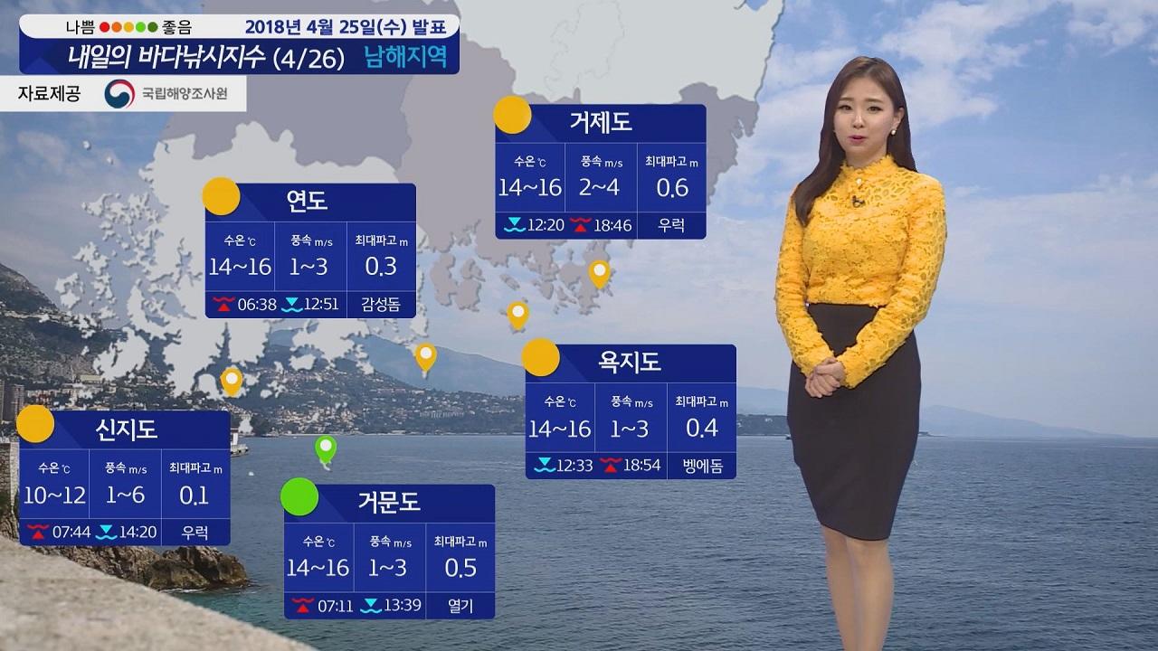 [내일의 바다낚시지수] 4월26일 무난한 날씨지만 동해 남해 제주 풍랑특보 영향 너울 예상