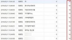 한국 사이버 성폭력 대응센터에 '18원' 계속 보낸 후원자
