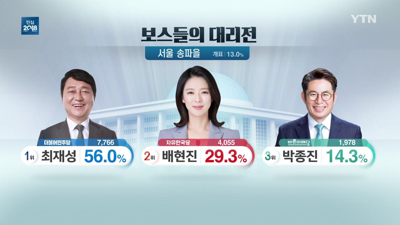 6월 13일 지방선거 개표방송 (15)