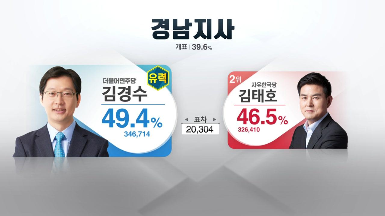 6월 13일 지방선거 개표방송 (17)