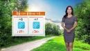 [날씨] 다시 불볕더위 기승...자외선도 '매우 높음'