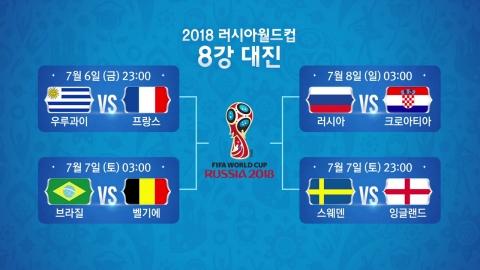 월드컵 8강 확정...유럽 vs 남미 빅뱅 예고