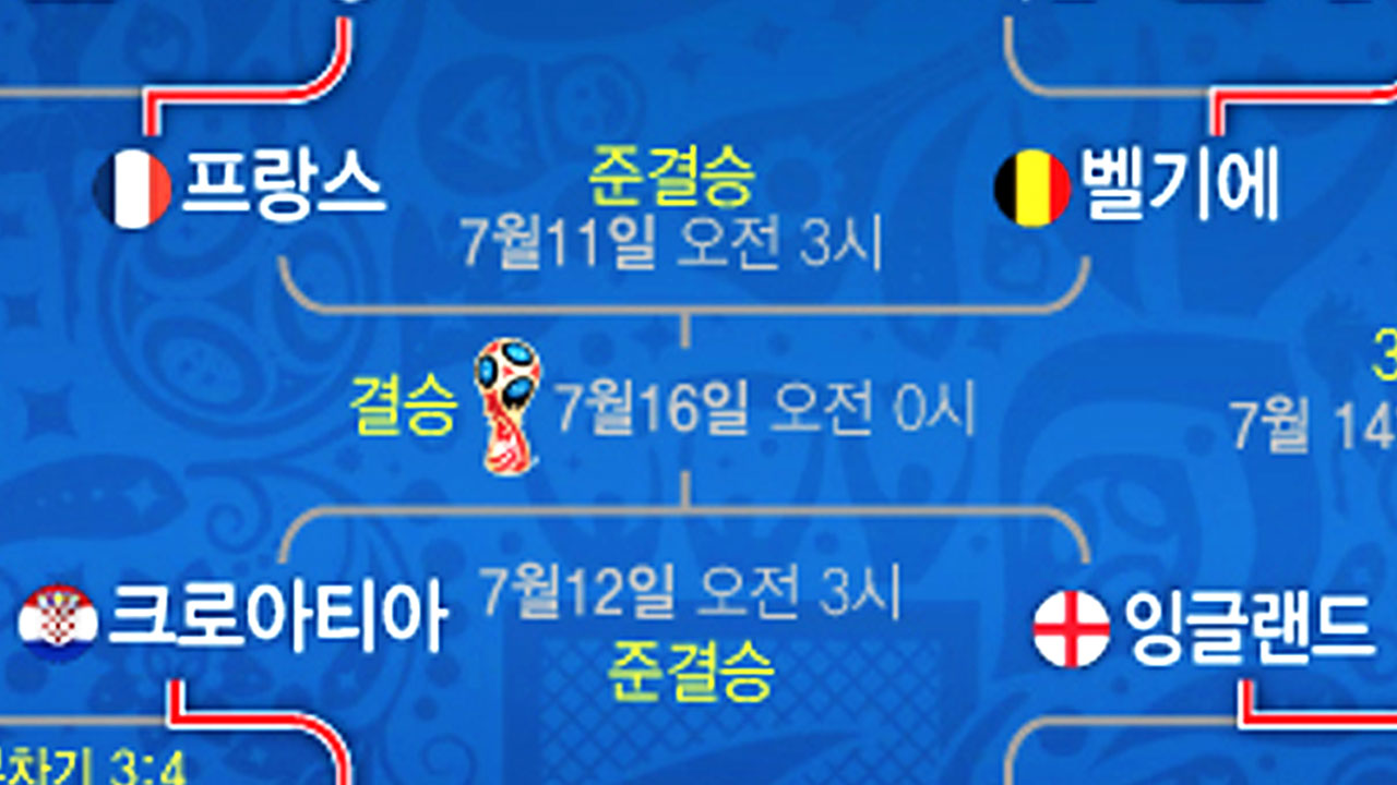 융통성 vs 조직력...월드컵 4강팀들 핵심 무기는?