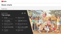 모모랜드 '배엠', 유튜브 뮤직차트 아티스트·노래 부문 1위