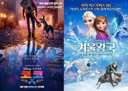 """""""겨울=디즈니""""…'코코' 흥행 공식 이번에도 通했다"""