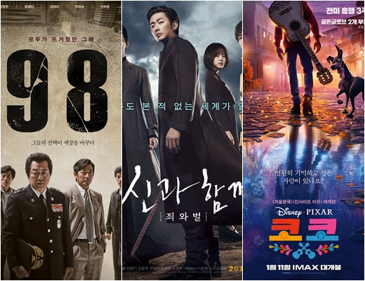 '1987' 600만·'신과함께' 韓흥행 6위·'코코' 역주행'