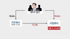 [쏙쏙] 재계· CEO동향- 총수 구속에도 삼성전자 주가 승승장구