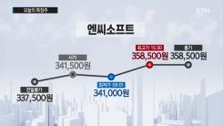 [쏙쏙] 오늘의 특징주 (4.13) - 엔씨소프트, 한국콜마