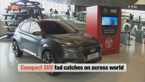 Competition in Compact SUV Market