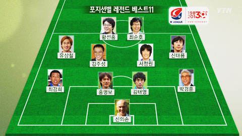 한국 축구 레전드 베스트11 발표