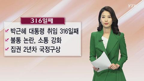 [뉴스 人] 숫자로 본 박근혜 대통령 첫 기자회견