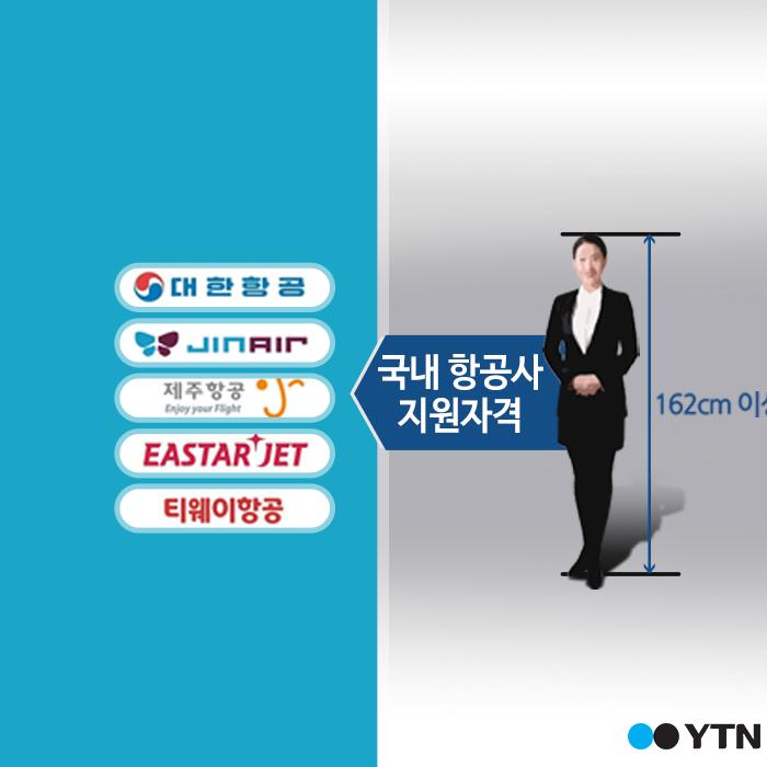 [한컷] 승무원 키 '미국 152㎝인데 한국은 왜…'