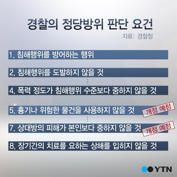 [한컷] '흉기로 방어해도 정당방위'…기준 완화
