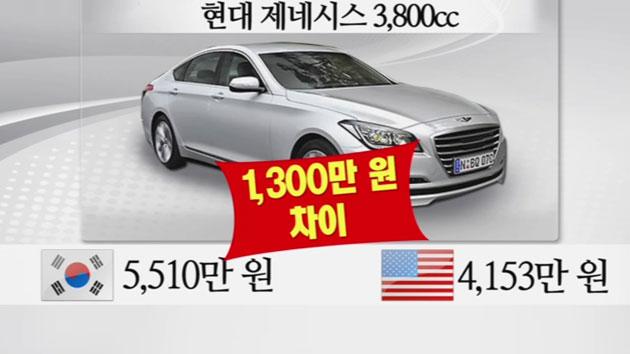 현대차, 국내서 1,000만 원 이상 비싸다?