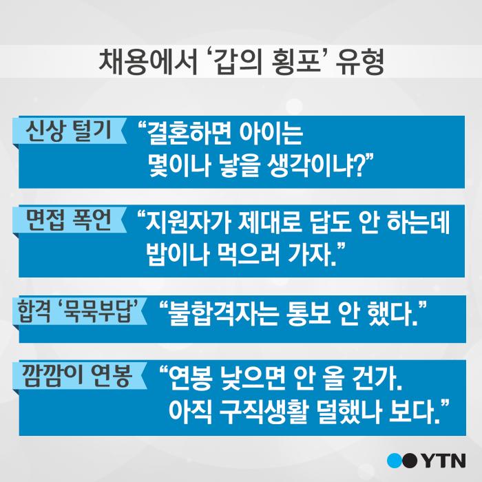 [한컷뉴스] '뽑는 사람 마음이지' 채용 횡포 유형은?