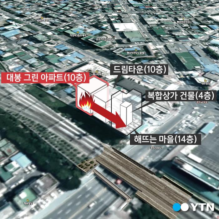 [한컷뉴스] '이름은 아파트 허가는 오피스텔'