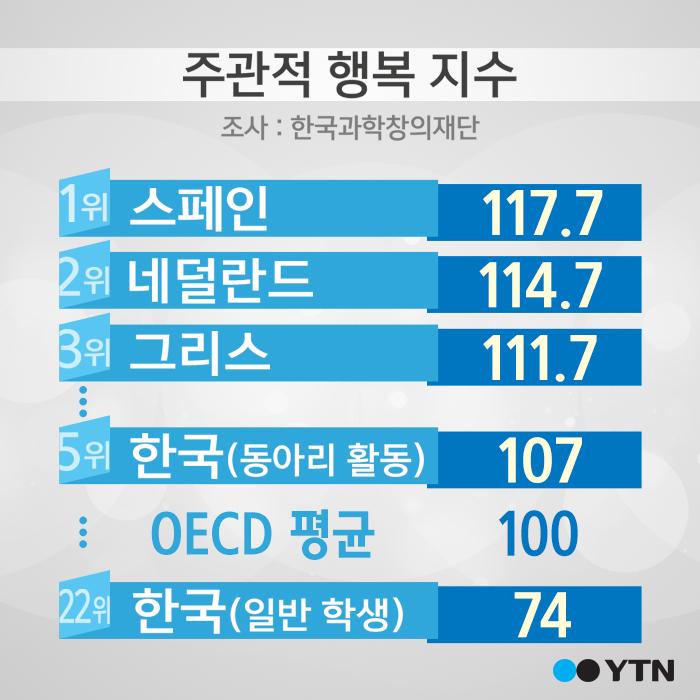 [한컷뉴스] '동아리 활동하면 행복해져요'