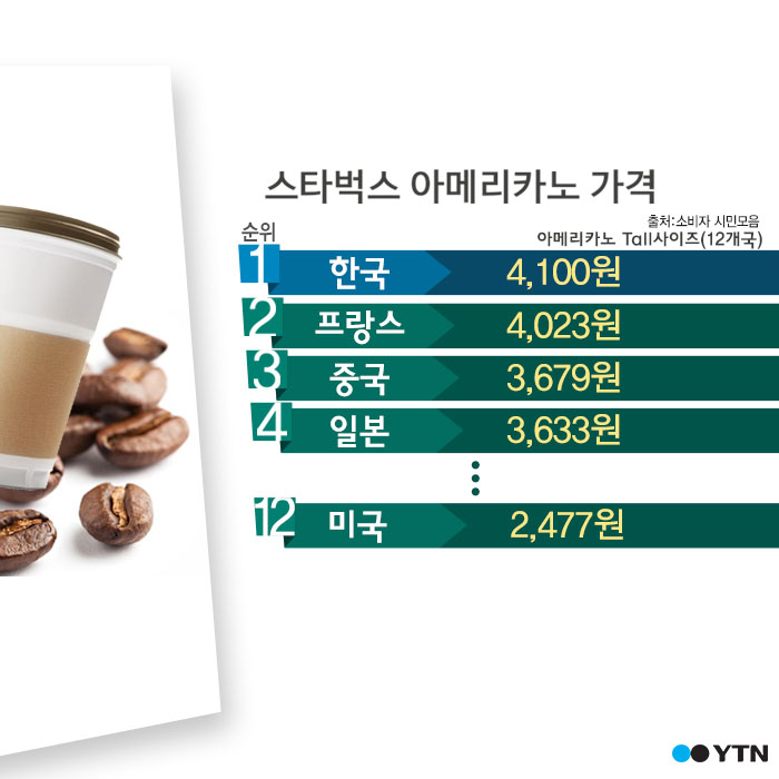 [한컷뉴스] '한국 커피에는 금가루 넣나요?'