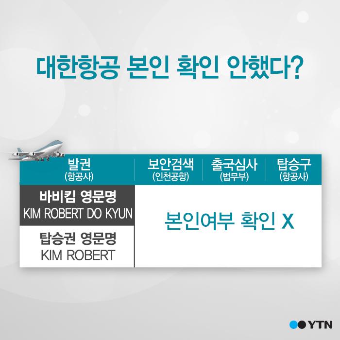 [한컷뉴스] '기내 난동' 바비킴 열받을만했네?