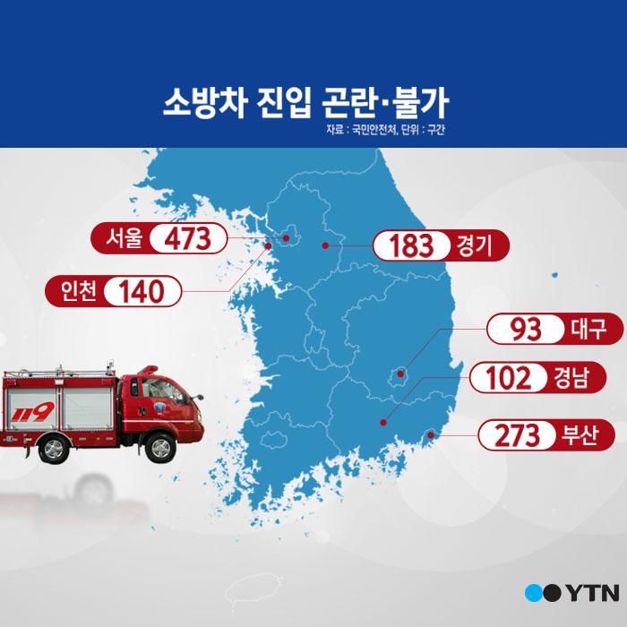 [한컷뉴스] '전국 1600곳' 소방차 무용지물