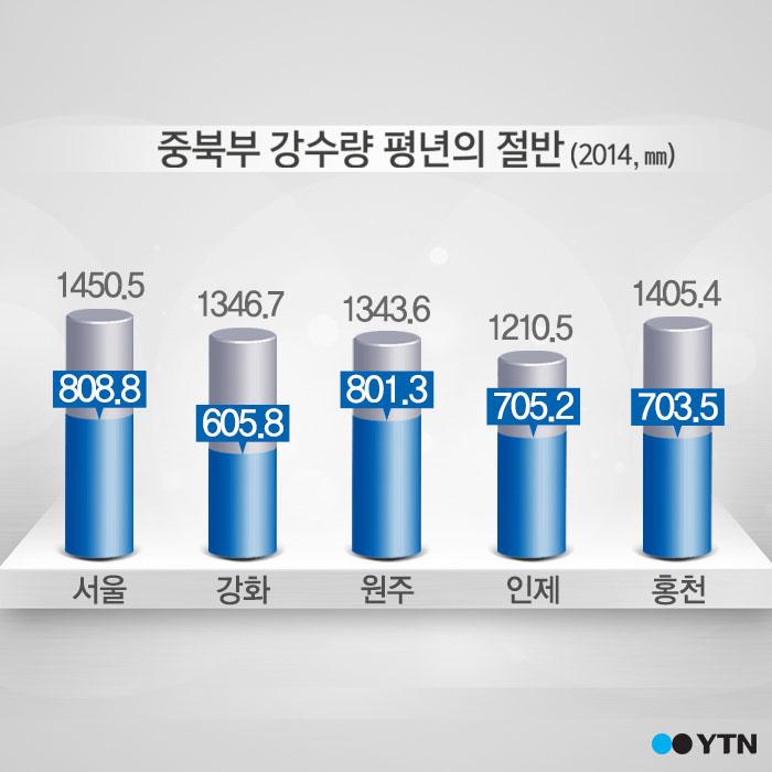 [한컷뉴스] 말라붙은 겨울 '빙어축제 없다'