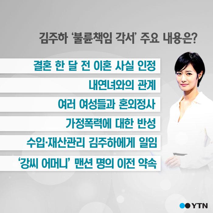 [한컷뉴스] 김주하 전남편 각서까지 썼는데도…