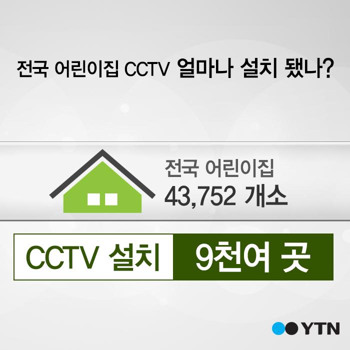 [한컷뉴스] 어린이집 CCTV 의무화 하면 만사 OK?