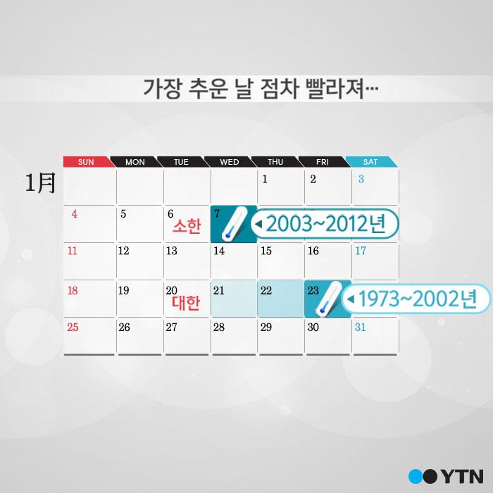 [한컷뉴스] 빨라진 겨울 '일시적 현상 아니다'