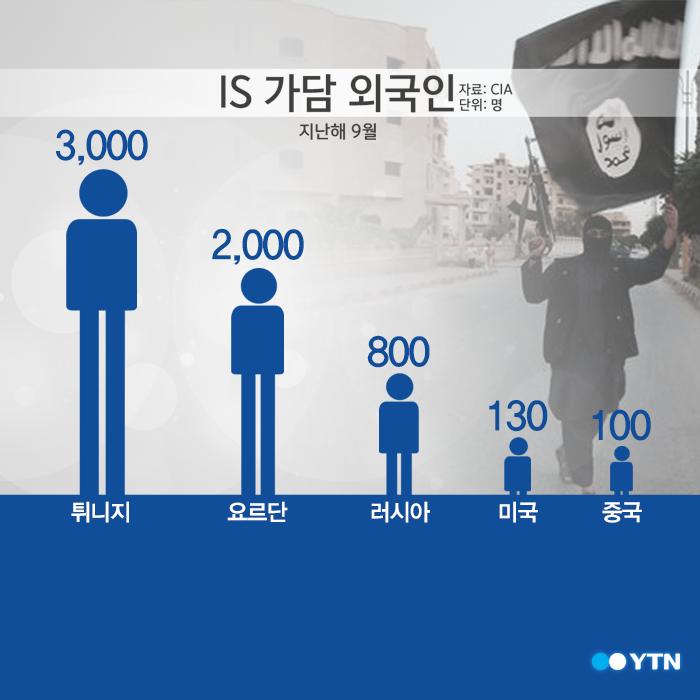 [한컷뉴스] IS 대원 가운데 미국·중국인도 있다?