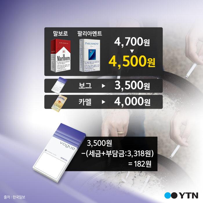 [한컷뉴스] 담뱃값 인상에 '수입담배 이때다'