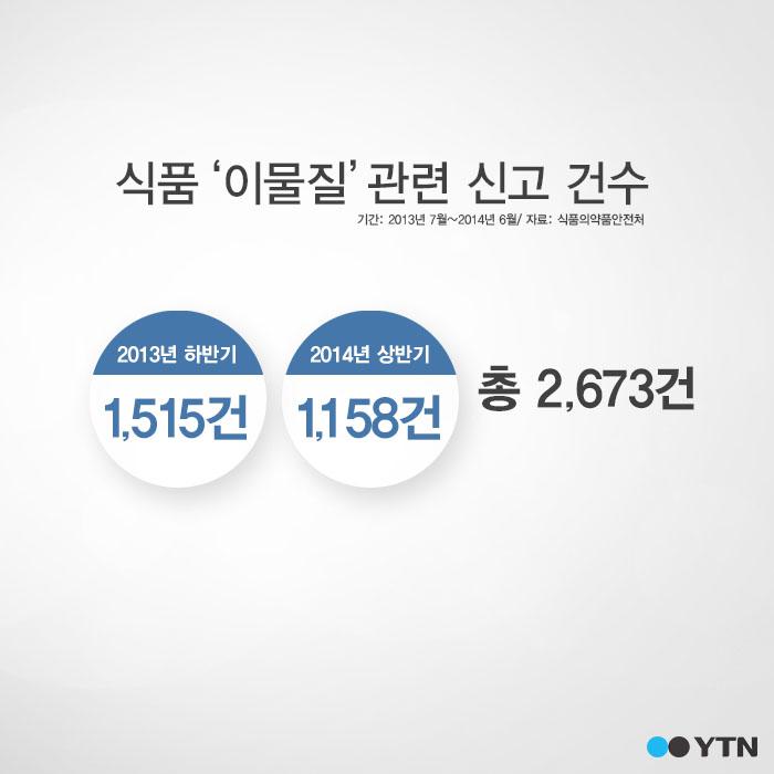 [한컷뉴스] 음식에서 벌레 나와도 '시정명령?'