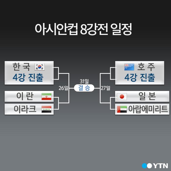 [한컷뉴스] 아시안컵 준결승 '주먹감자 나와!'