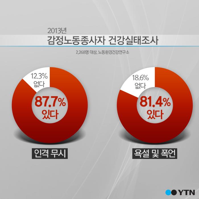 [한컷뉴스] 감정노동자는 감정이 없다? '뒤돌아 울어요'