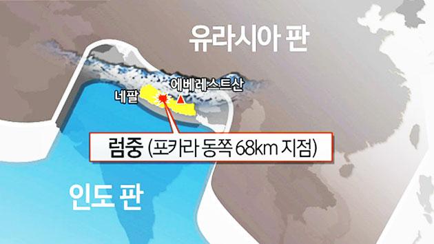 대륙판의 충돌...2대 지진 다발 지역