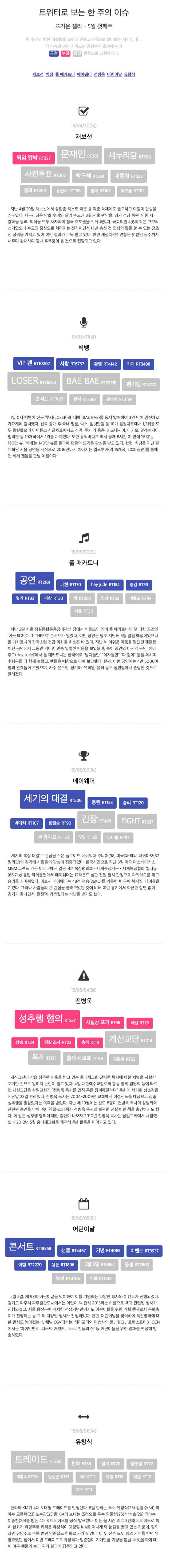 [한컷뉴스] 트위터로 보는 한 주간의 이슈(5월 첫째 주)