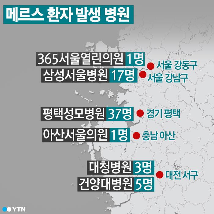 메르스 환자 발생·경유 병원 24곳 명단