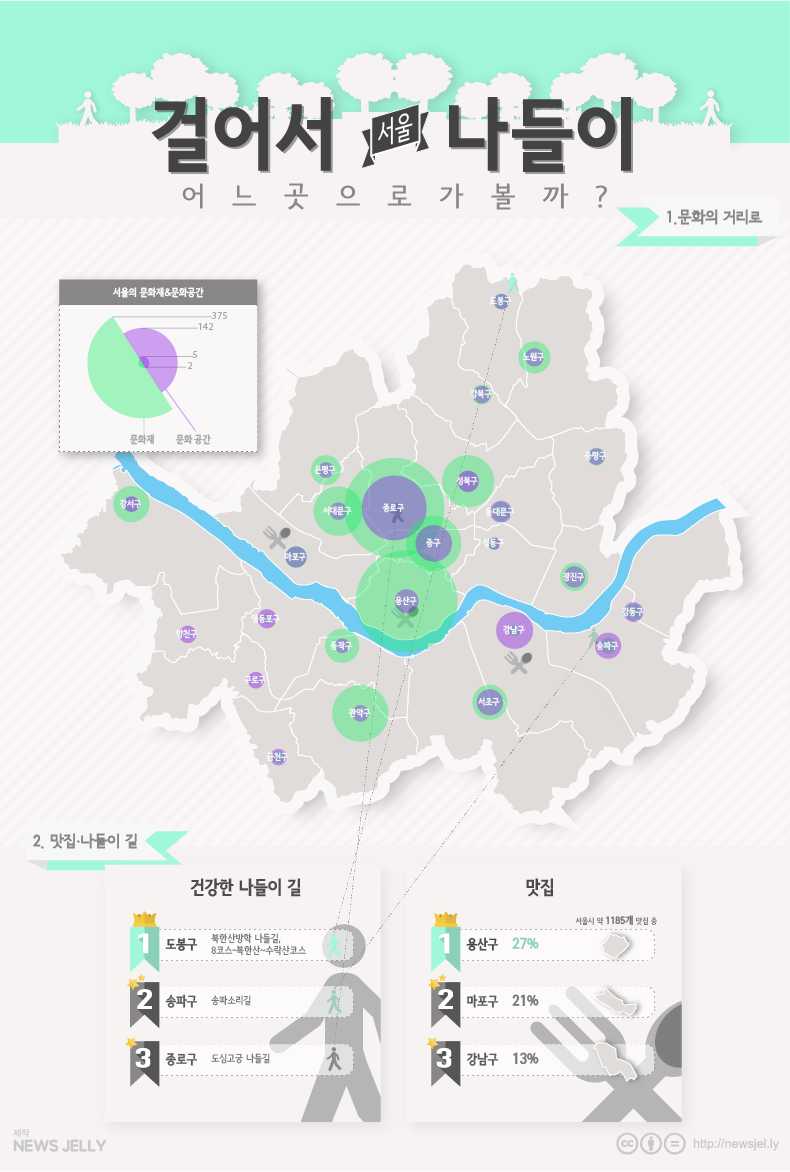 [한컷뉴스] 서울, 어디까지 가봤니?