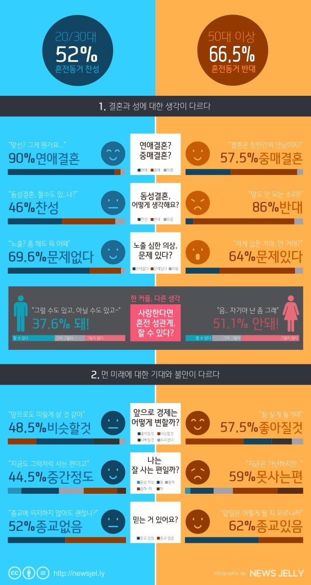 """[한컷뉴스] """"엄마, 결혼도 예습하면 안되나요?"""""""