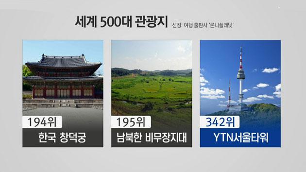 YTN서울타워·창덕궁 '세계 500대 관광지' 선정