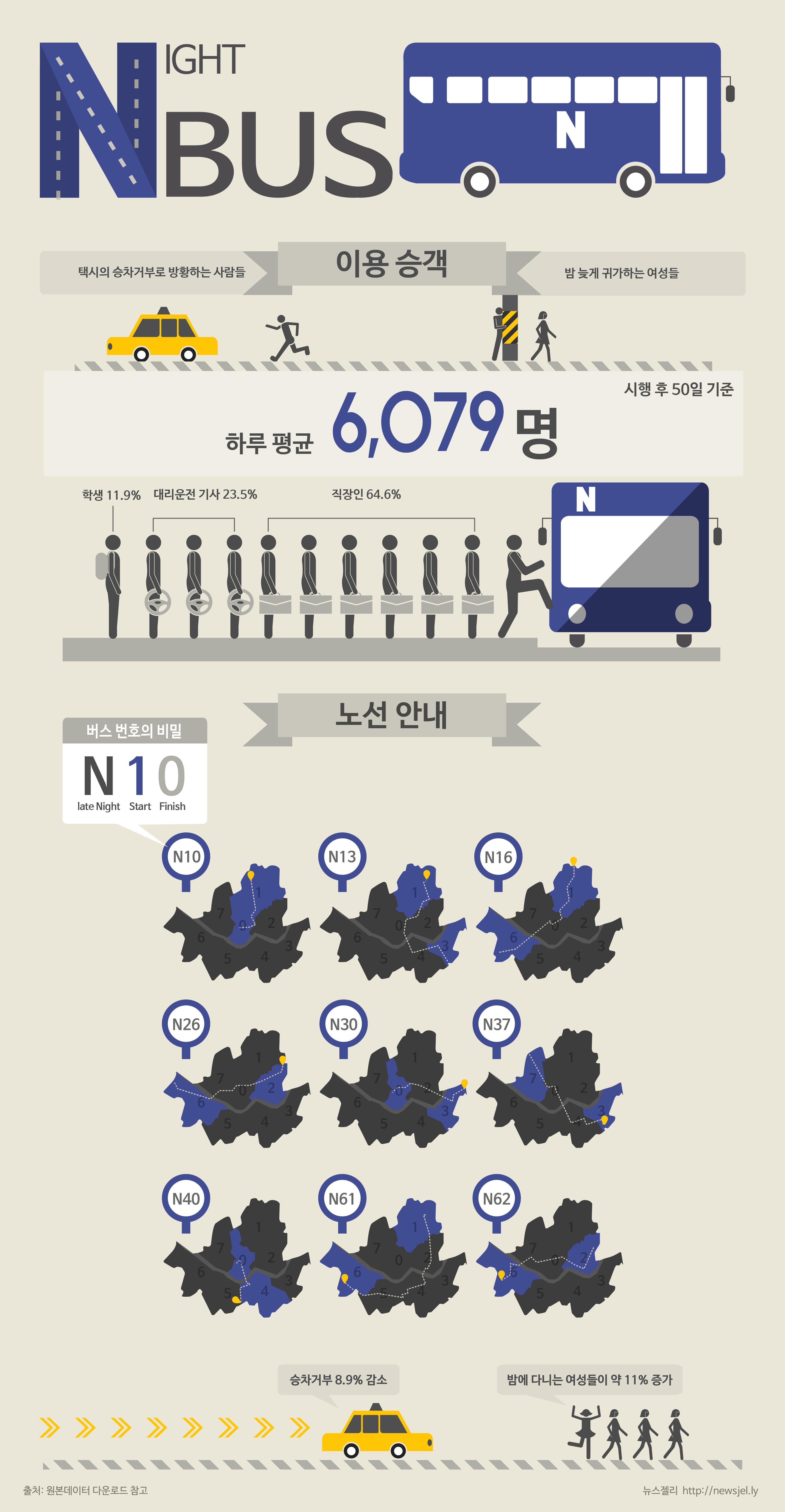 [한컷뉴스] '올빼미 버스' 번호에 숨겨진 비밀