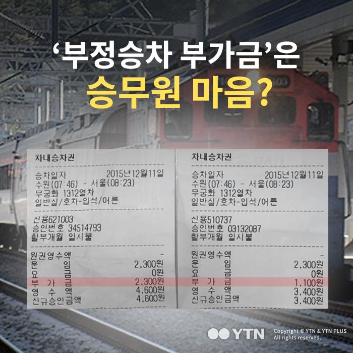 [한컷뉴스] '부정승차 부가금'은 승무원 마음?