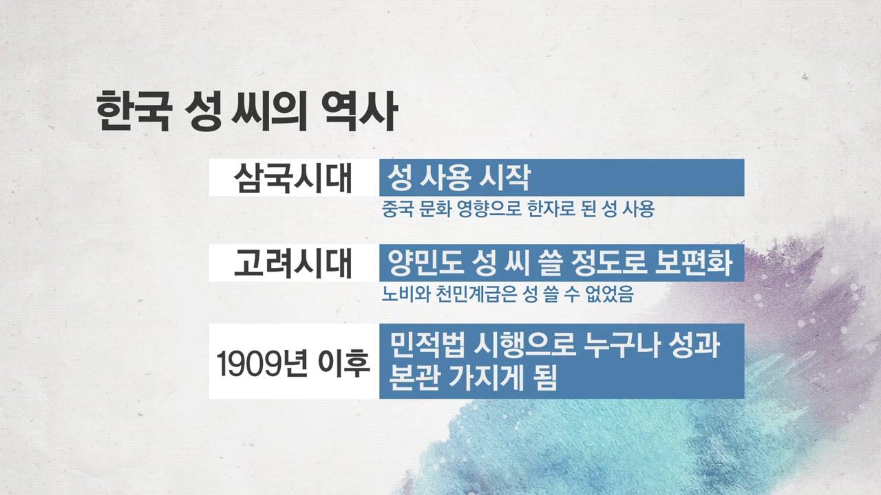 한국인 90%가 가짜 성·가짜 족보?...몰랐던 성씨 이야기