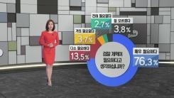 """국민 90% """"검찰개혁 필요""""...""""외부 수사 개입 가장 문제"""""""