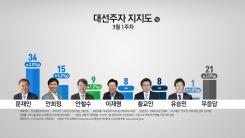 [김형준의 대선 빅데이터] 2017 대선, 女心을 잡아라