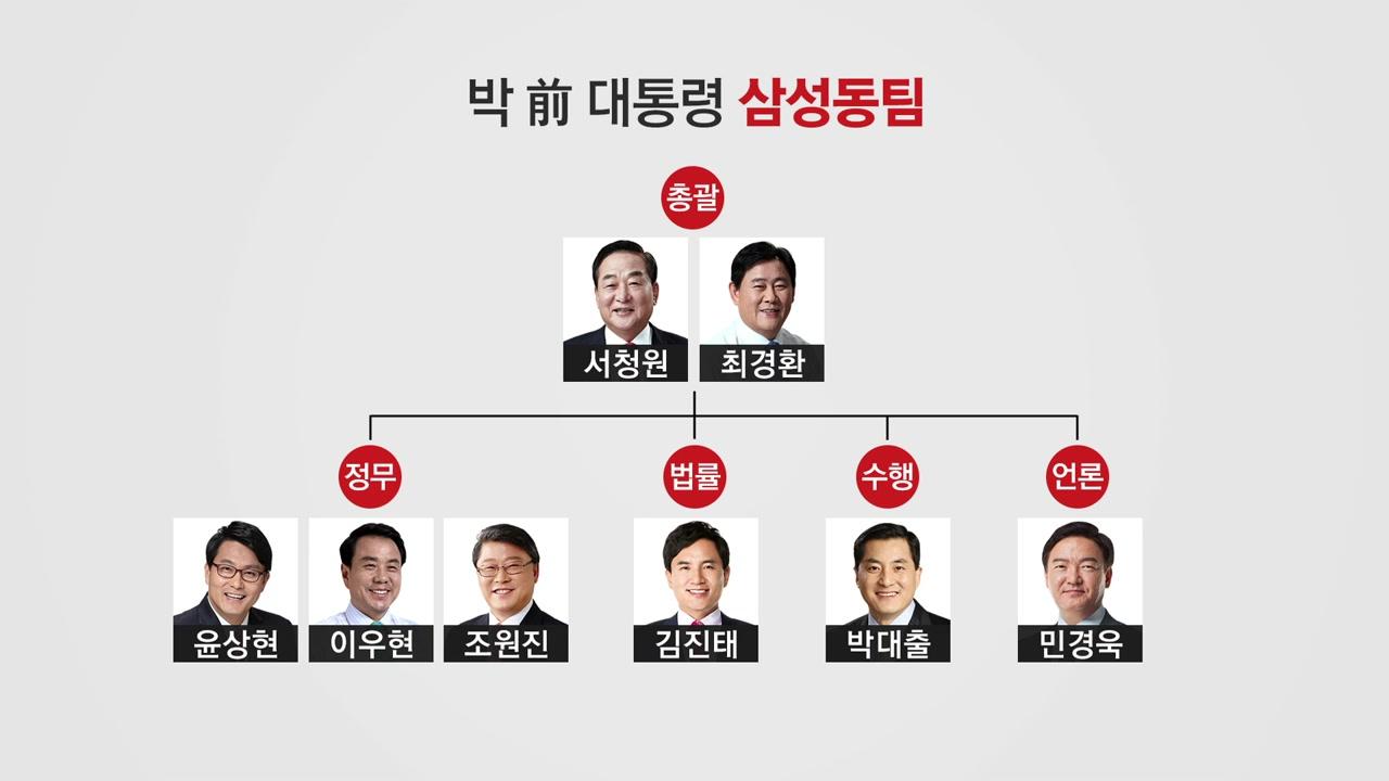 [취재N팩트] 삼성동 집결하는 친박계...사저정치 신호탄?