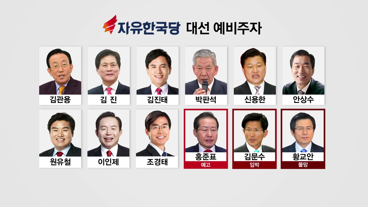 """[취재N팩트] 자유한국당, 대선 주자 난립...""""내년 지방선거 노림수""""?"""