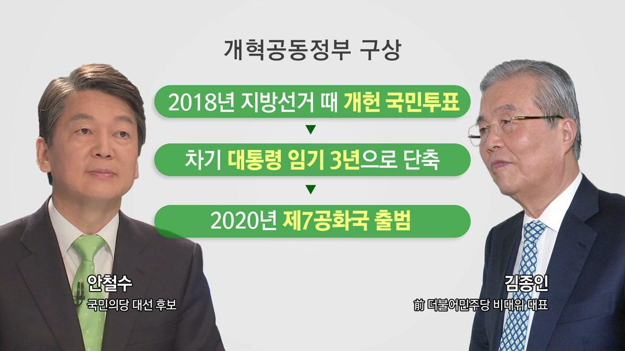 """안철수, 김종인 손잡고 승부수...홍준표·유승민 """"무관심"""""""